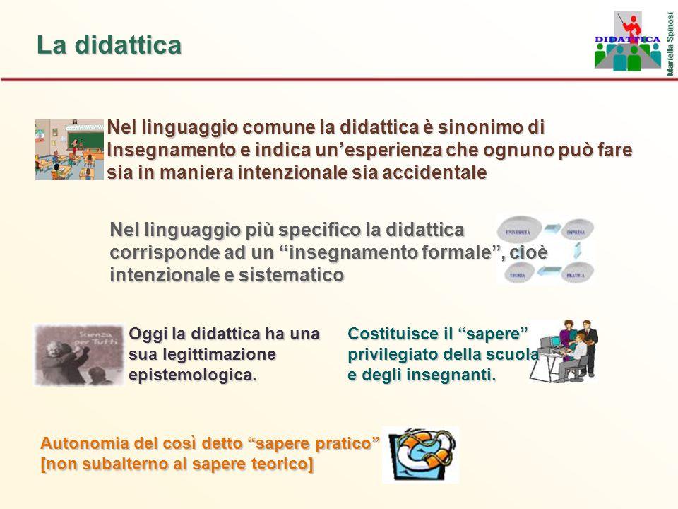 La didattica Mariella Spinosi.