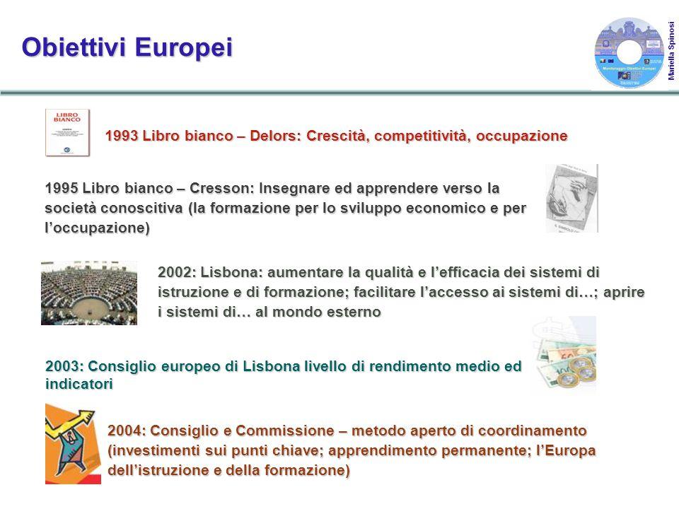 Obiettivi Europei Mariella Spinosi. 1993 Libro bianco – Delors: Crescità, competitività, occupazione.