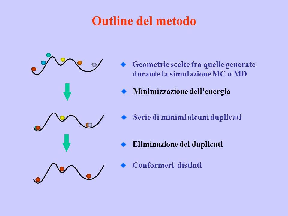 Outline del metodo Geometrie scelte fra quelle generate durante la simulazione MC o MD. Minimizzazione dell'energia.