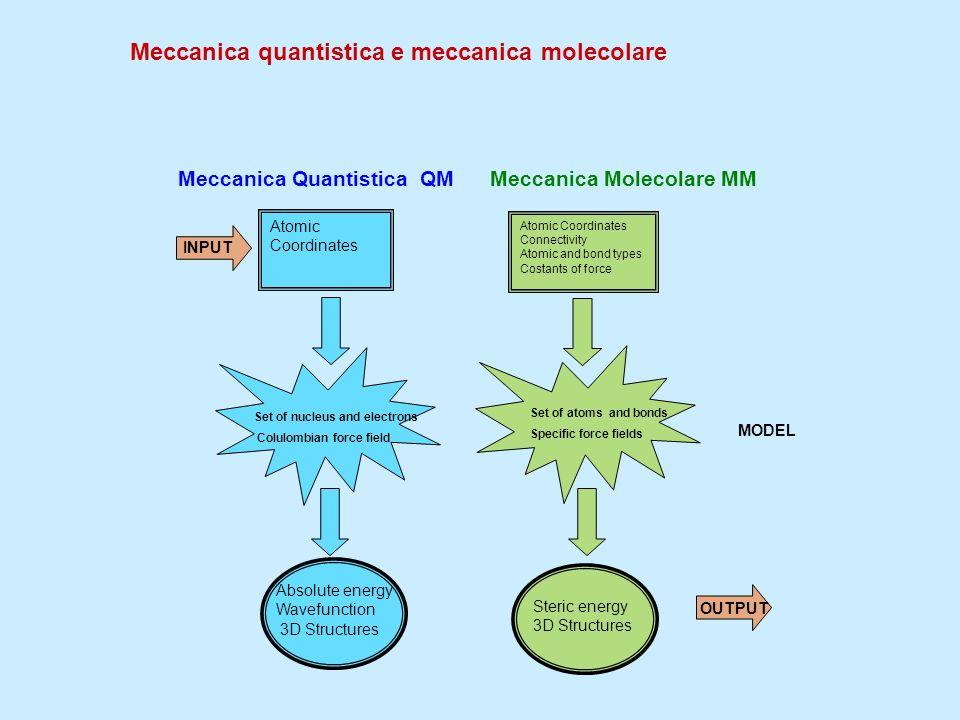 Meccanica quantistica e meccanica molecolare