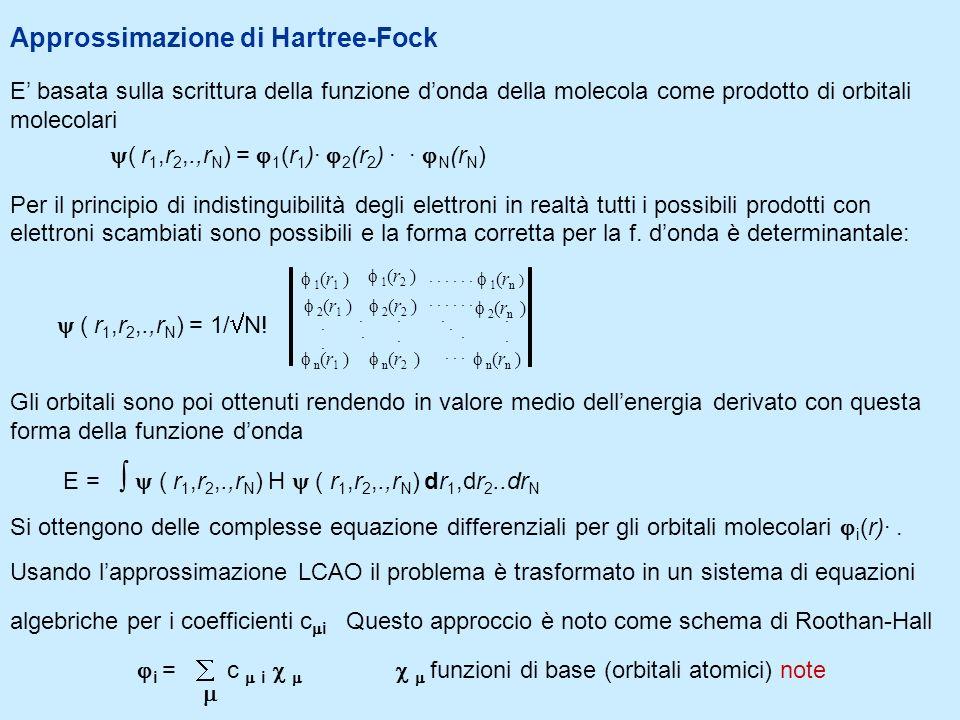 Approssimazione di Hartree-Fock