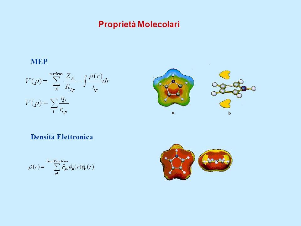 Proprietà Molecolari MEP Densità Elettronica