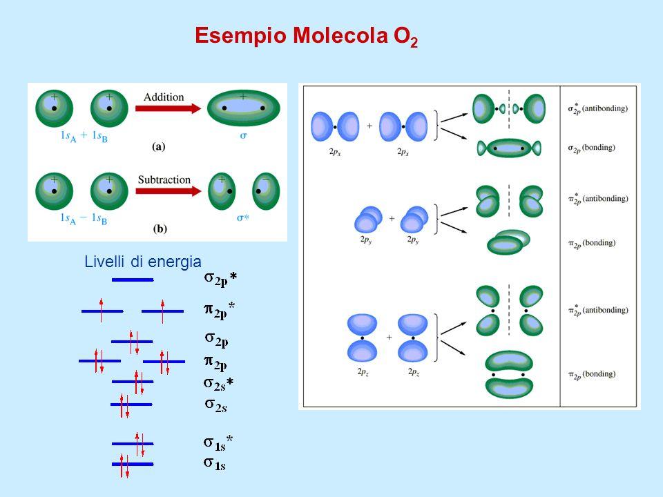 Esempio Molecola O2 Livelli di energia