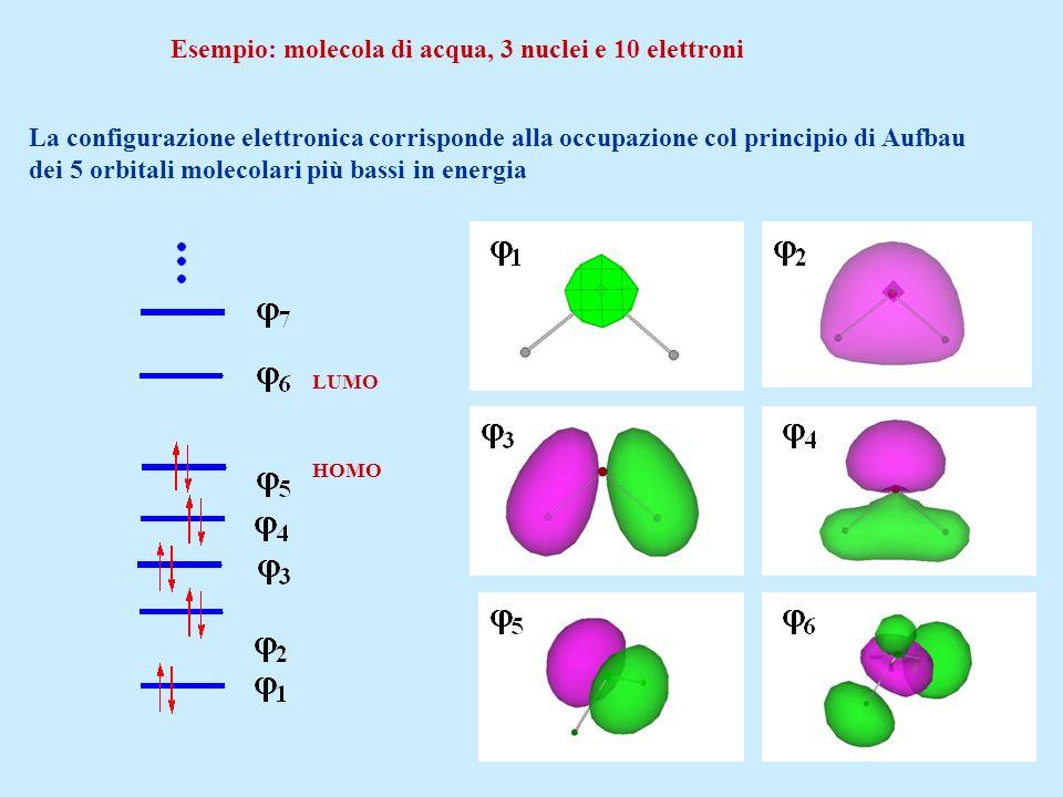 Esempio: molecola di acqua, 3 nuclei e 10 elettroni