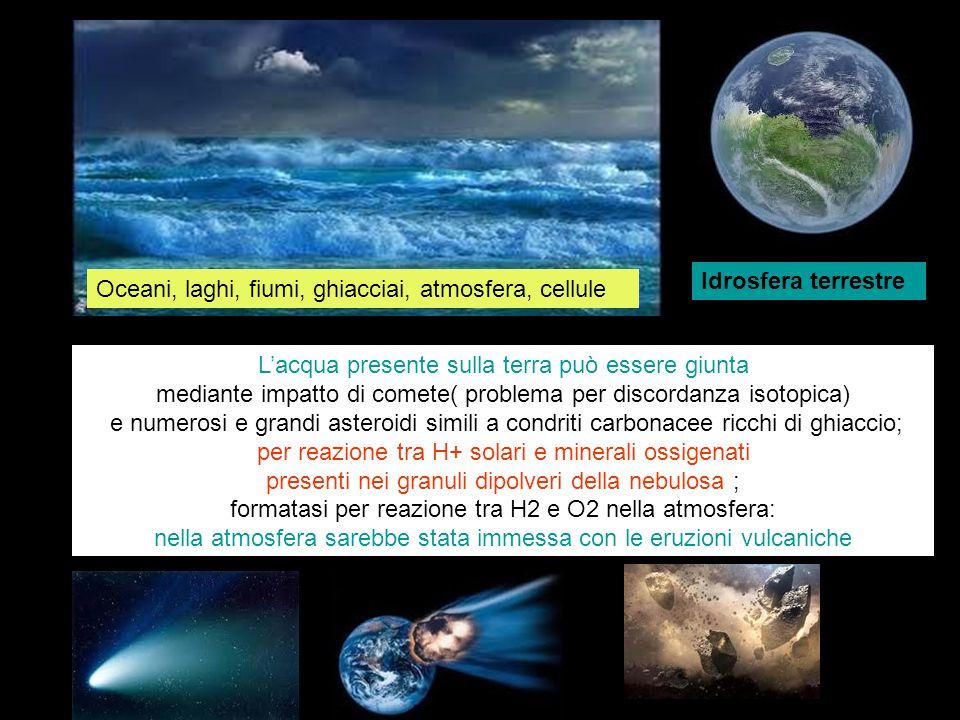 Idrosfera terrestre Oceani, laghi, fiumi, ghiacciai, atmosfera, cellule.
