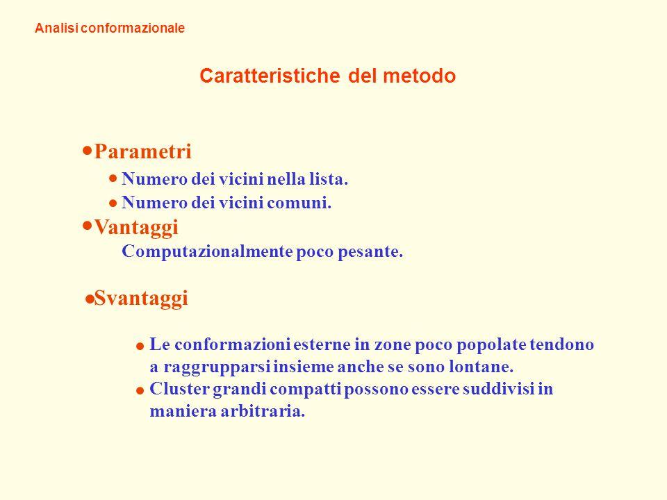 Caratteristiche del metodo