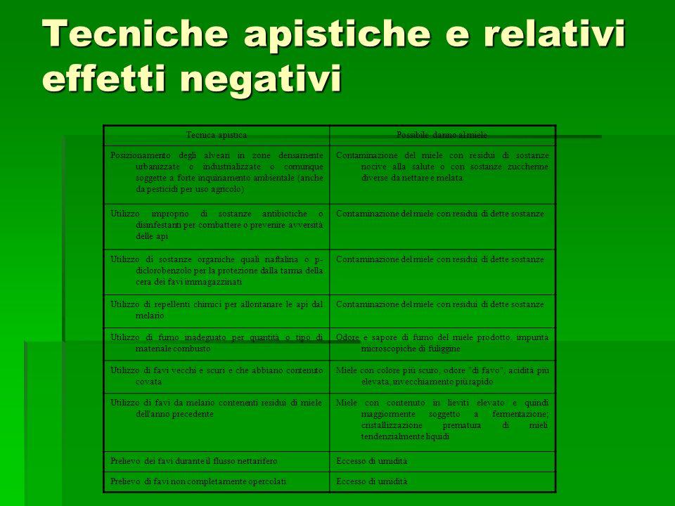 Tecniche apistiche e relativi effetti negativi