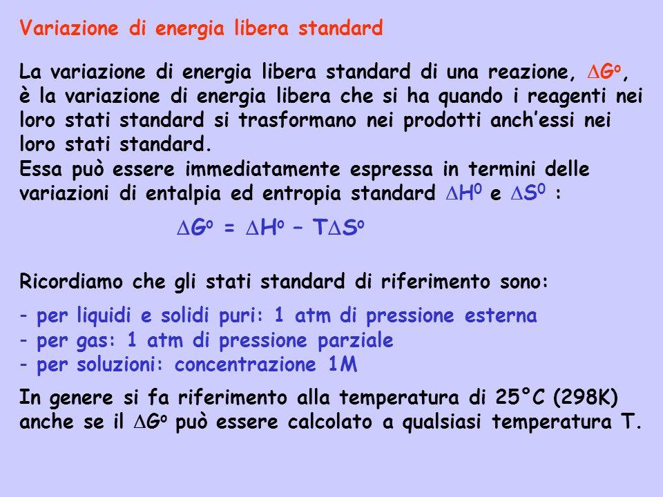 Variazione di energia libera standard