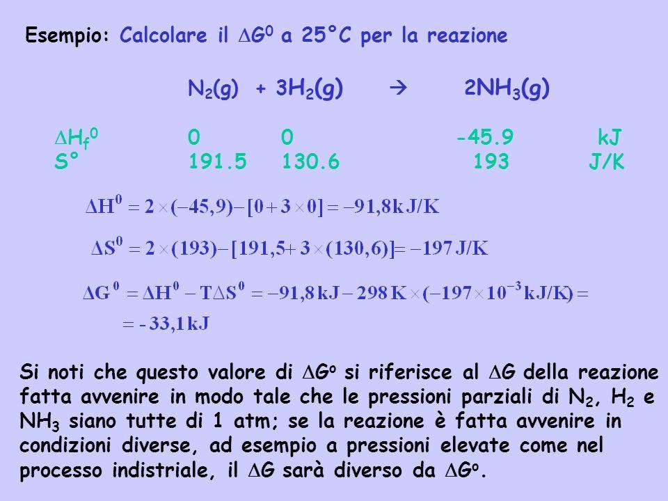 Esempio: Calcolare il DG0 a 25°C per la reazione
