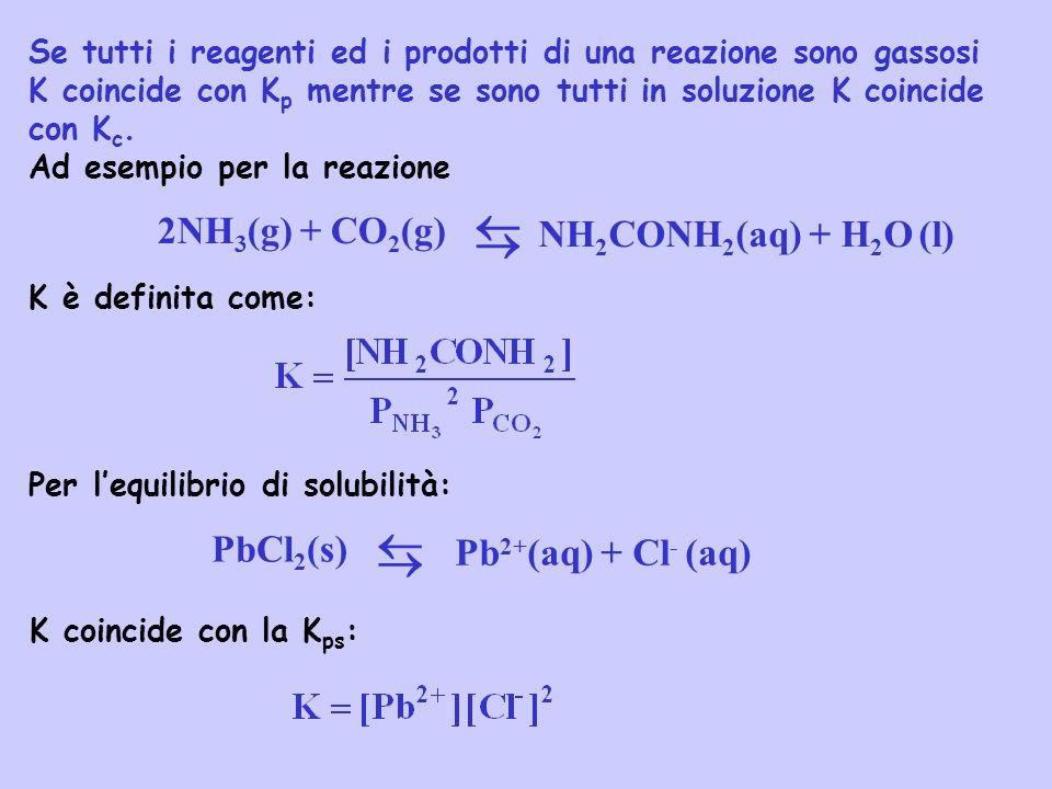     2NH3(g) + CO2(g) NH2CONH2(aq) + H2O (l) PbCl2(s)