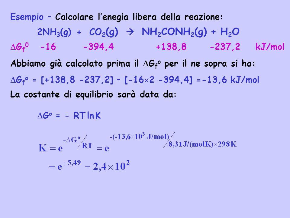 Esempio – Calcolare l'enegia libera della reazione: