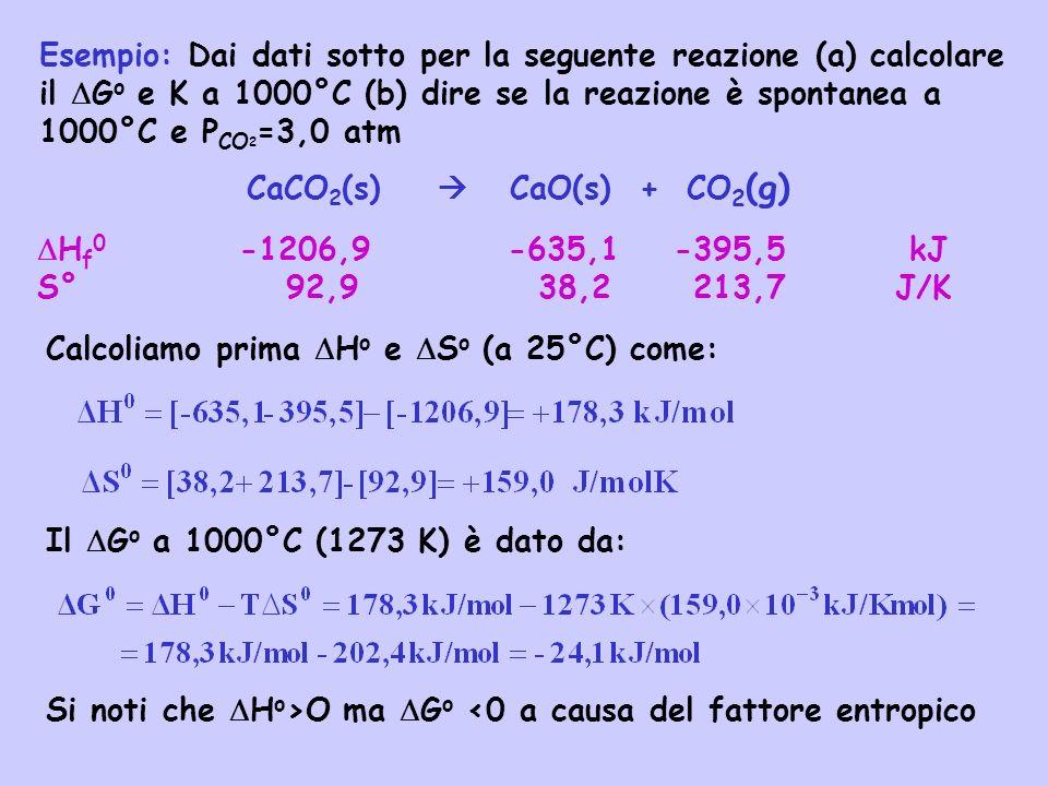 Esempio: Dai dati sotto per la seguente reazione (a) calcolare il DGo e K a 1000°C (b) dire se la reazione è spontanea a 1000°C e PCO2=3,0 atm