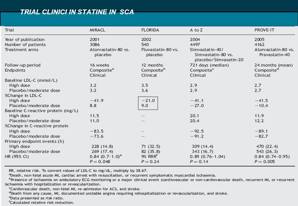TRIAL CLINICI IN STATINE IN SCA