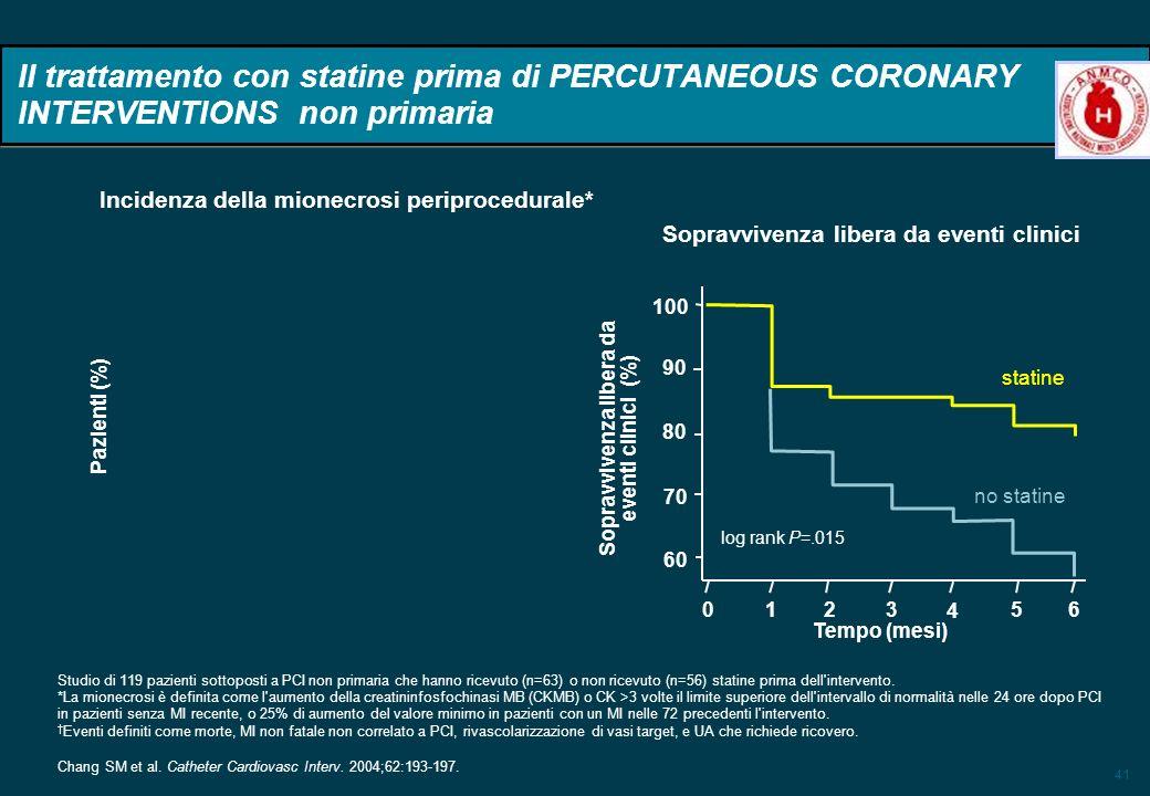 Il trattamento con statine prima di PERCUTANEOUS CORONARY INTERVENTIONS non primaria