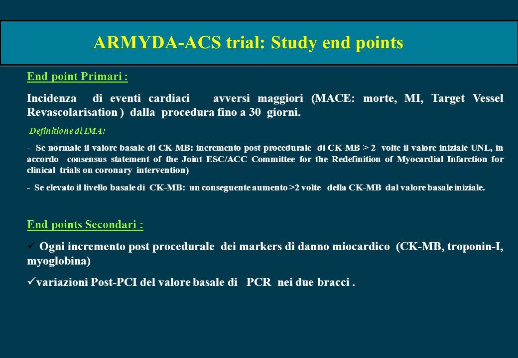 ARMYDA-ACS trial: Study end points