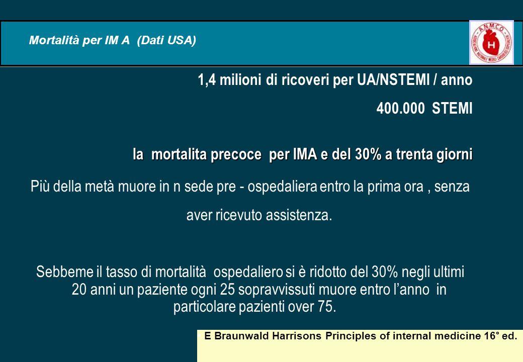 Mortalità per IM A (Dati USA)