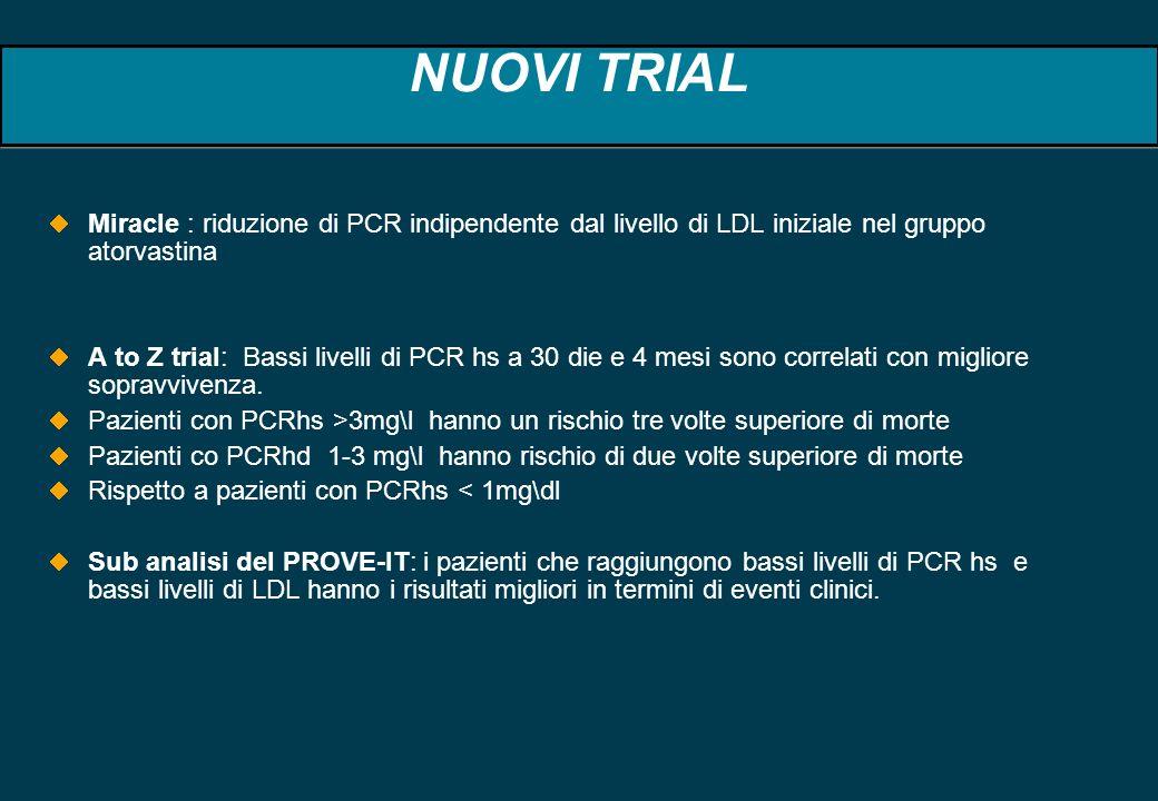 NUOVI TRIAL Miracle : riduzione di PCR indipendente dal livello di LDL iniziale nel gruppo atorvastina.