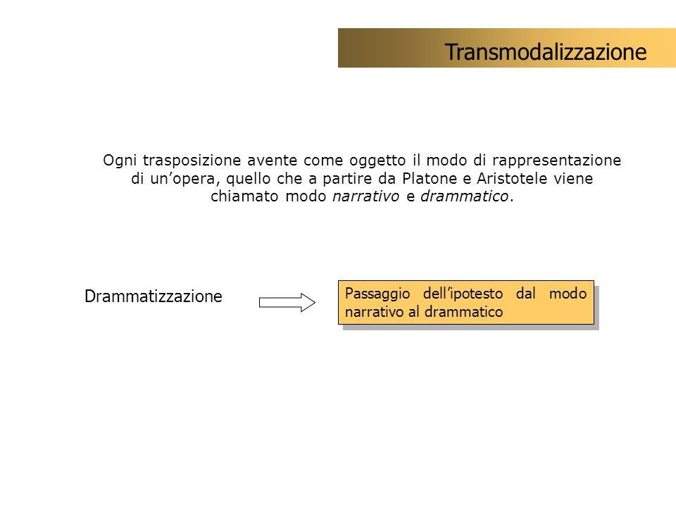 Transmodalizzazione Drammatizzazione
