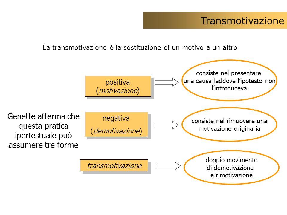 Transmotivazione La transmotivazione è la sostituzione di un motivo a un altro. consiste nel presentare.