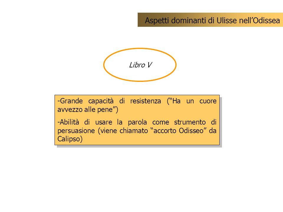 Aspetti dominanti di Ulisse nell'Odissea