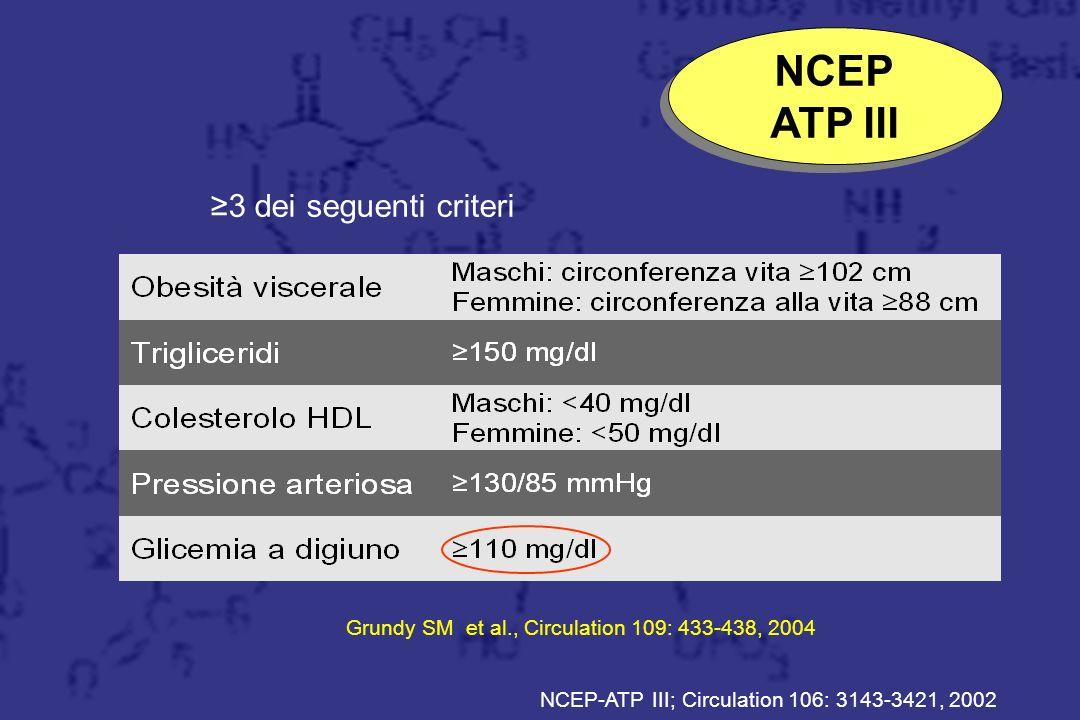 Trattamento NCEP ATP III Resine ≥3 dei seguenti criteri