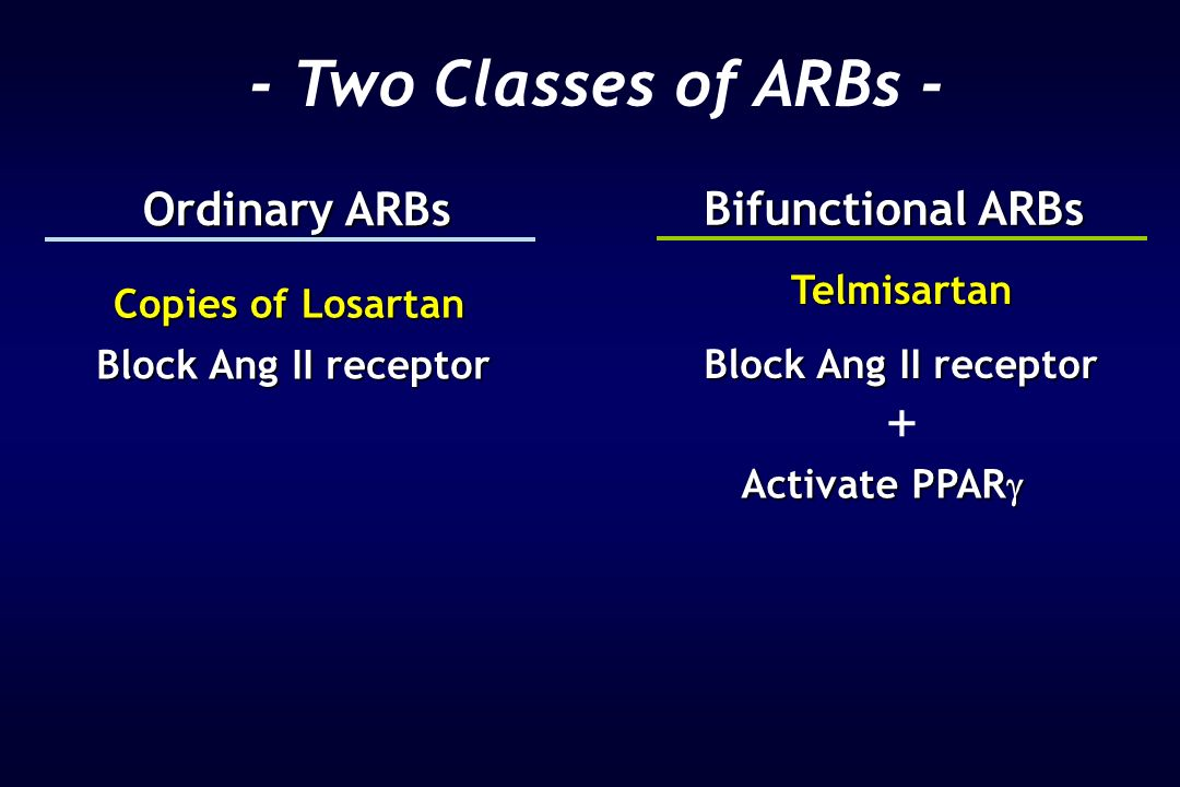 - Two Classes of ARBs - + Ordinary ARBs Bifunctional ARBs Telmisartan
