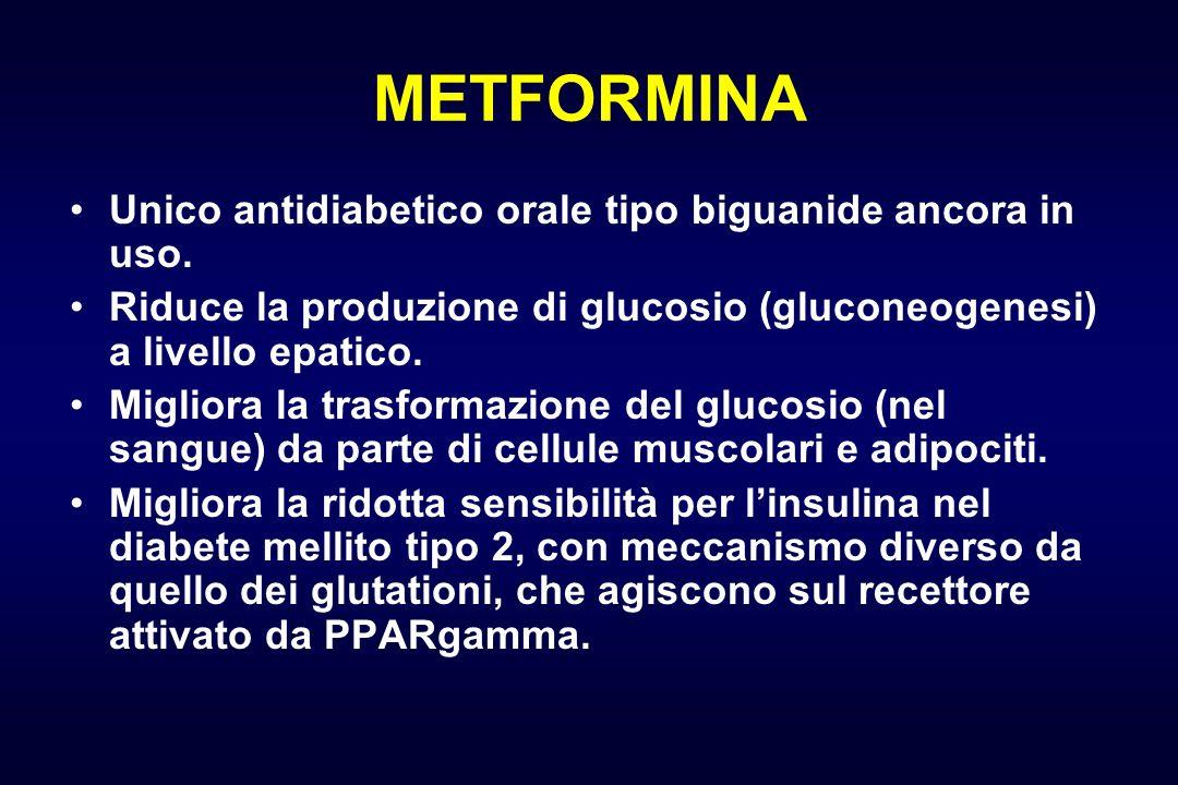 METFORMINA Unico antidiabetico orale tipo biguanide ancora in uso.