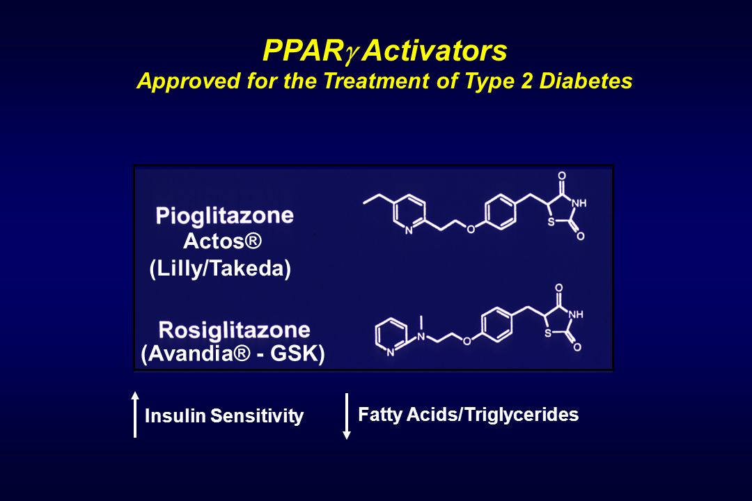 Approved for the Treatment of Type 2 Diabetes