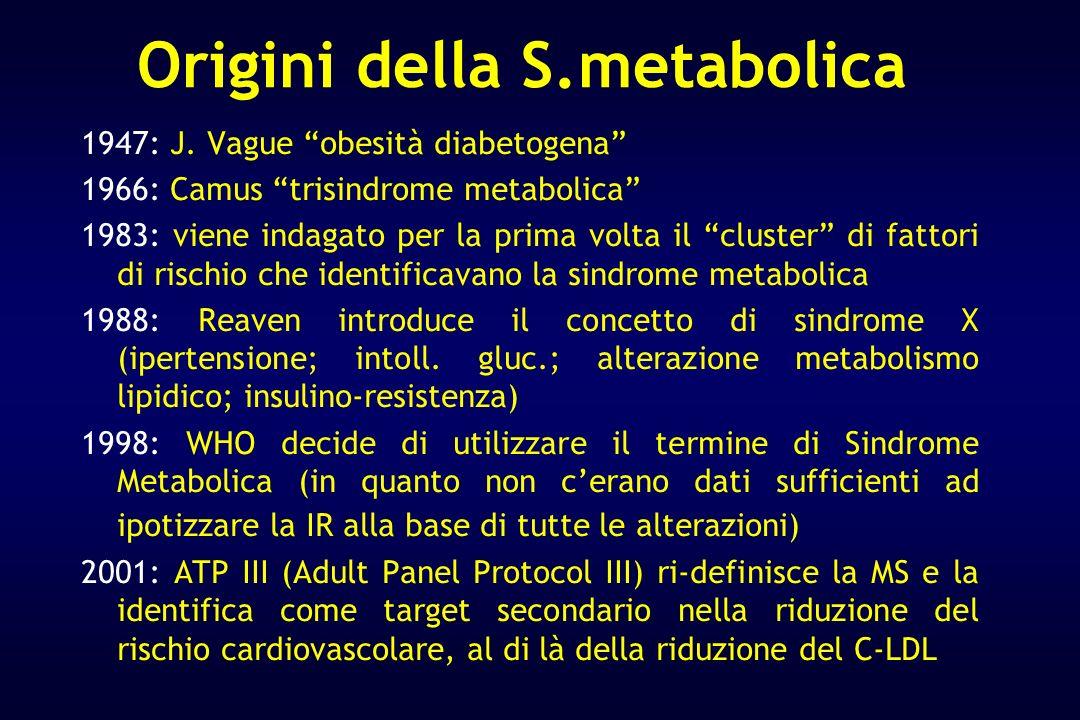 Origini della S.metabolica