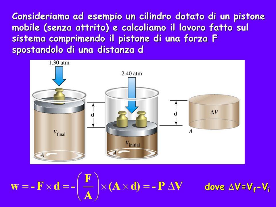 Consideriamo ad esempio un cilindro dotato di un pistone mobile (senza attrito) e calcoliamo il lavoro fatto sul sistema comprimendo il pistone di una forza F spostandolo di una distanza d
