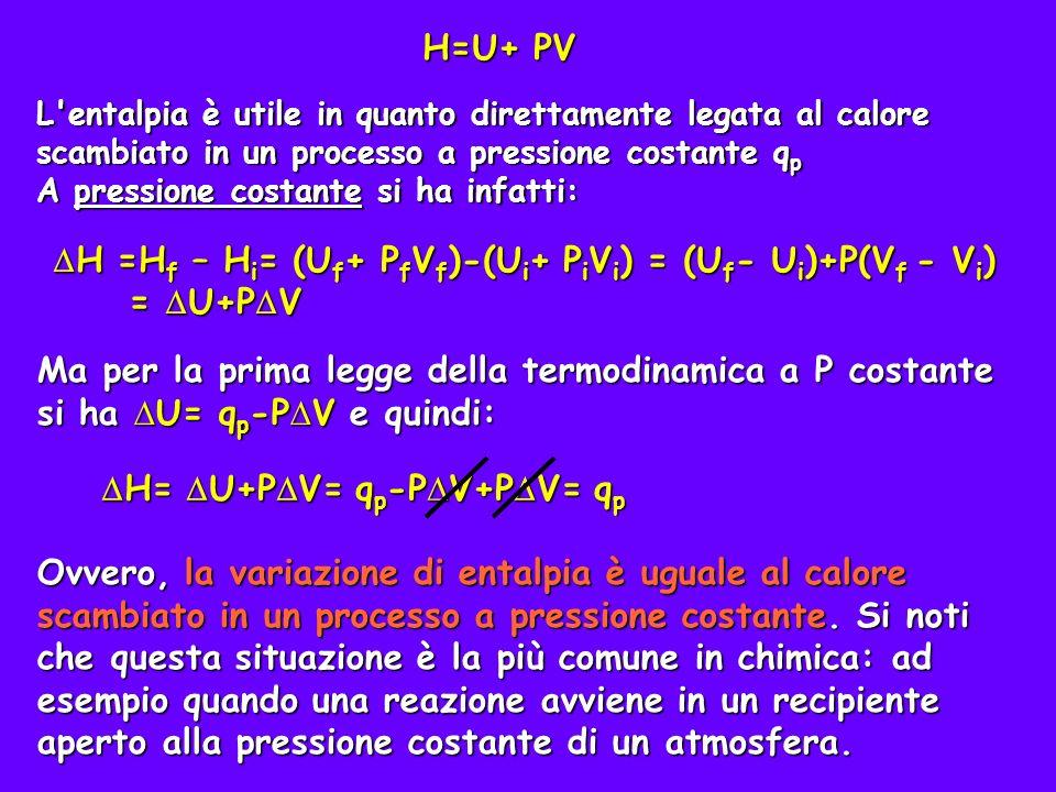 H =Hf – Hi= (Uf+ PfVf)-(Ui+ PiVi) = (Uf- Ui)+P(Vf - Vi) = U+PV
