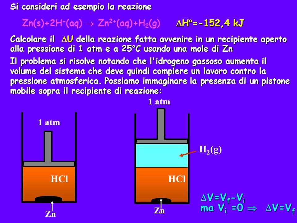 HCl H2(g) HCl V=Vf-Vi ma Vi =0  V=Vf