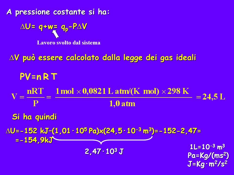 PV=n R T A pressione costante si ha: ∆U= q+w= qp-P∆V