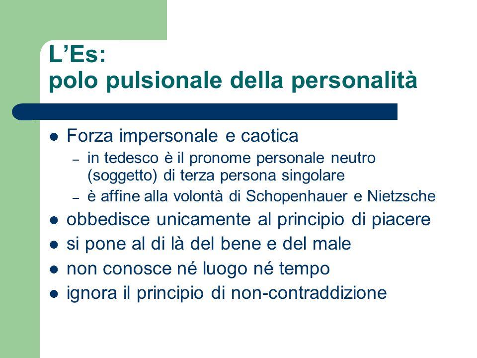 L'Es: polo pulsionale della personalità