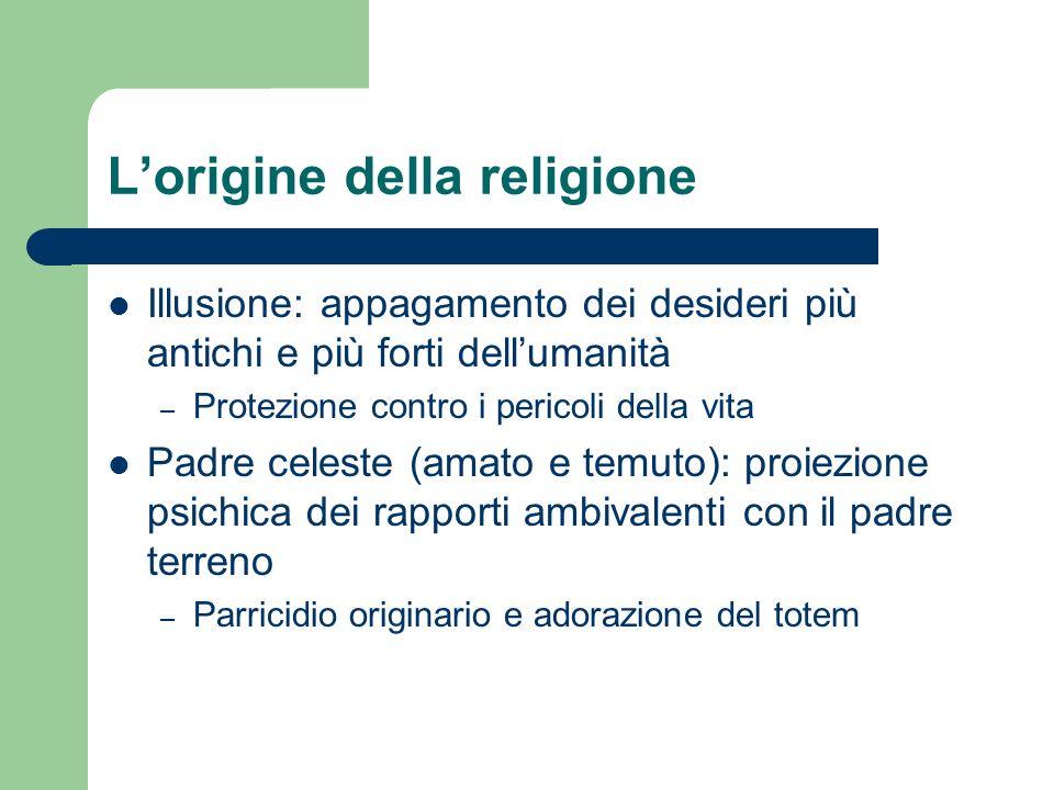 L'origine della religione