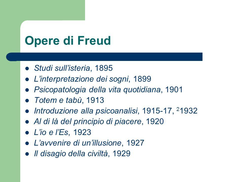 Opere di Freud Studi sull'isteria, 1895