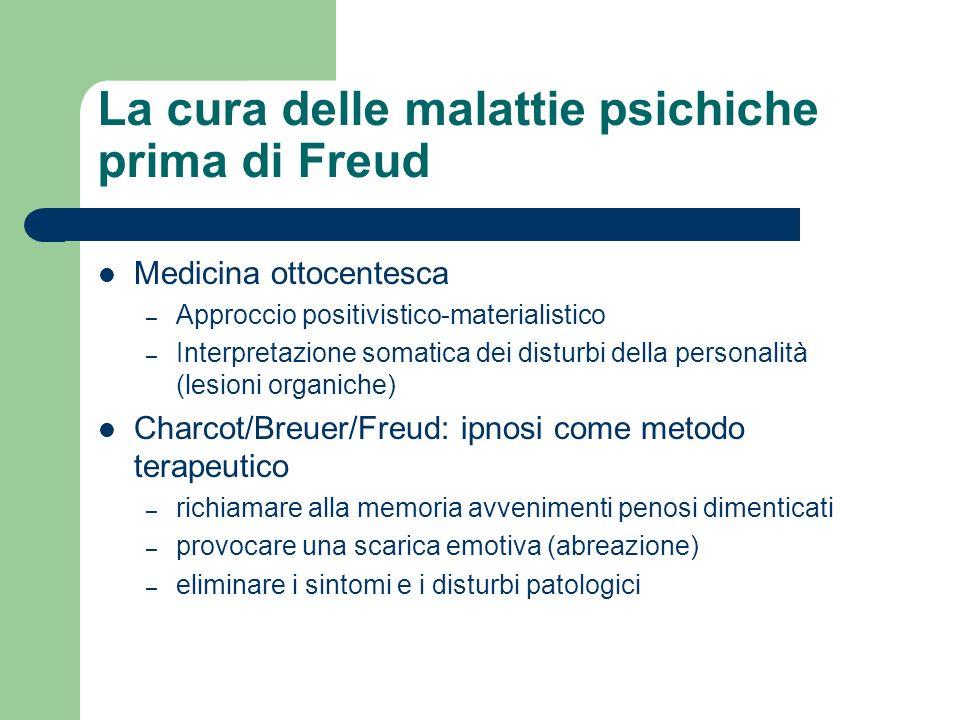 La cura delle malattie psichiche prima di Freud