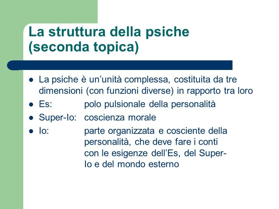 La struttura della psiche (seconda topica)