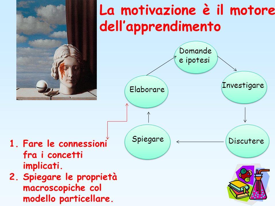 La motivazione è il motore dell'apprendimento