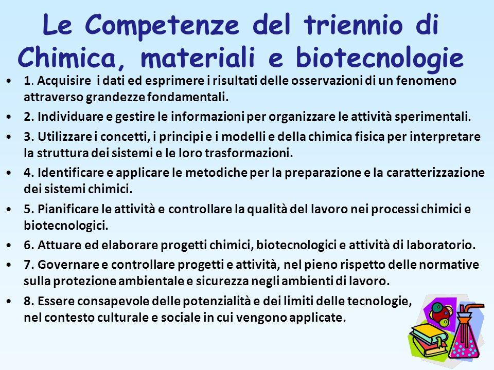 Le Competenze del triennio di Chimica, materiali e biotecnologie