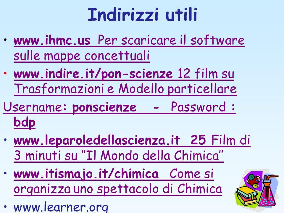 Indirizzi utili www.ihmc.us Per scaricare il software sulle mappe concettuali.