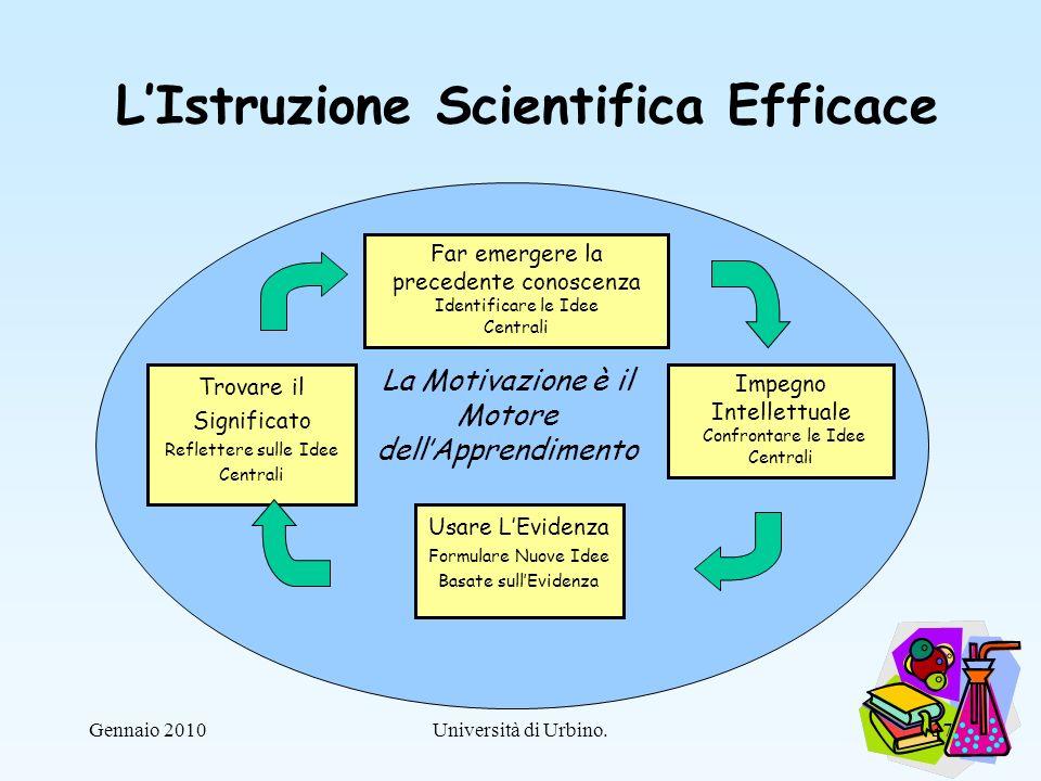 L'Istruzione Scientifica Efficace