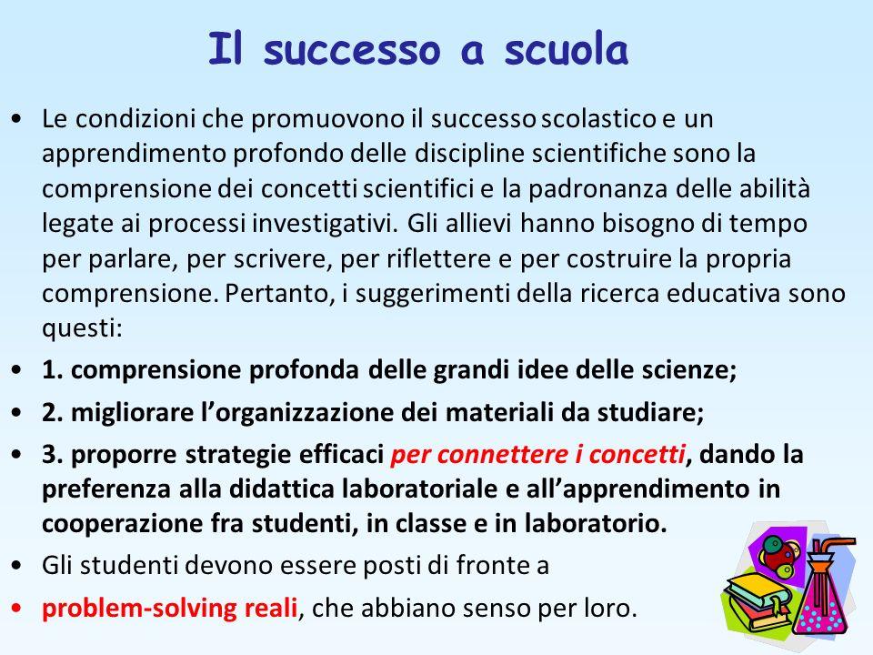 Il successo a scuola