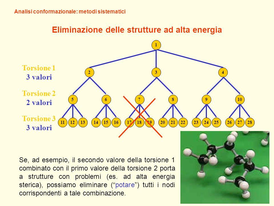 Eliminazione delle strutture ad alta energia