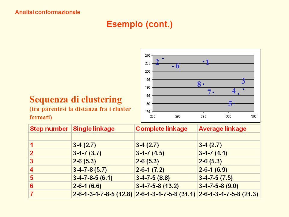 Sequenza di clustering