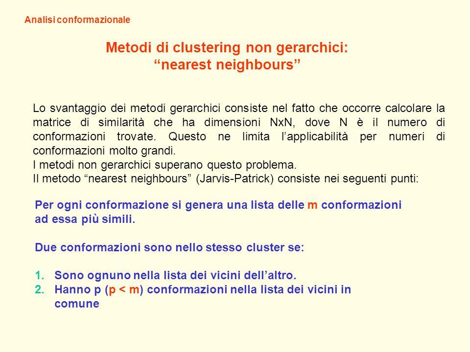 Metodi di clustering non gerarchici: