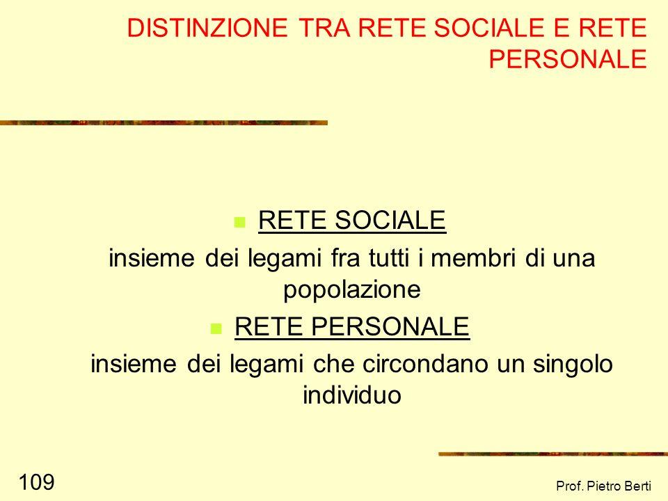 DISTINZIONE TRA RETE SOCIALE E RETE PERSONALE