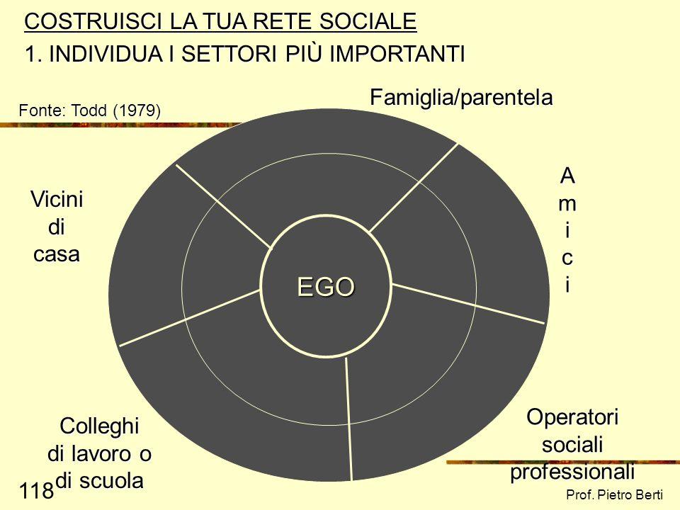 EGO COSTRUISCI LA TUA RETE SOCIALE