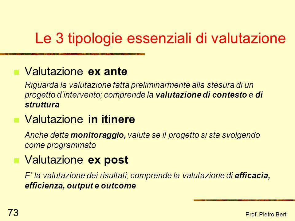Le 3 tipologie essenziali di valutazione