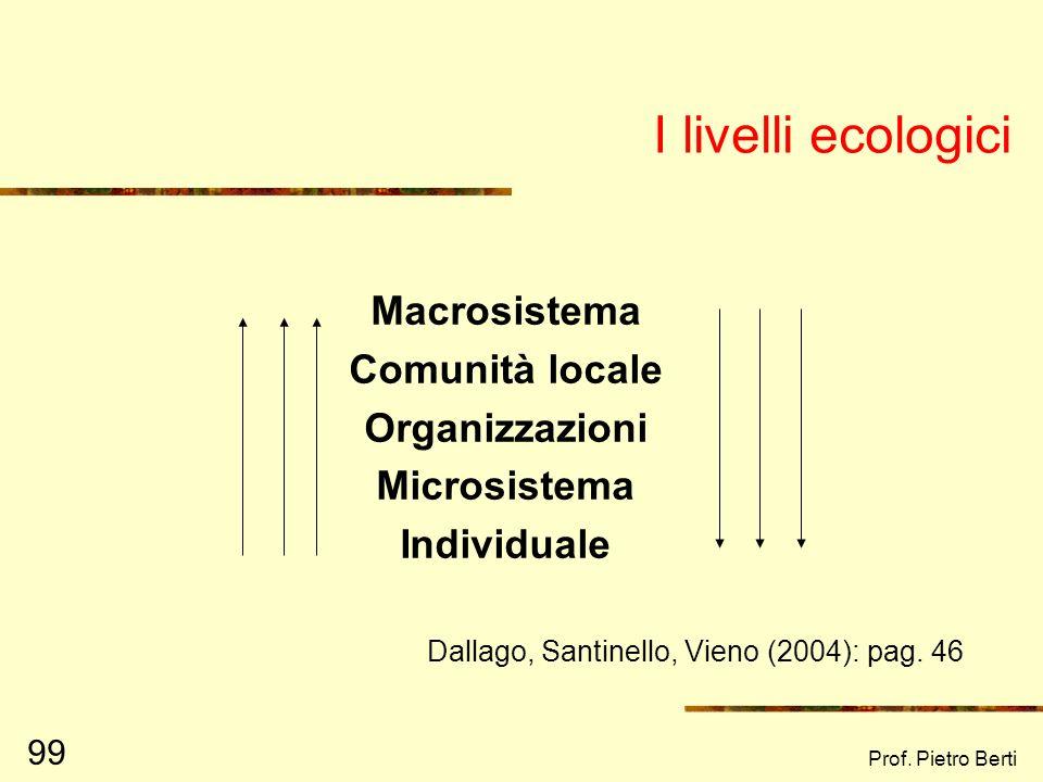 I livelli ecologici Macrosistema Comunità locale Organizzazioni